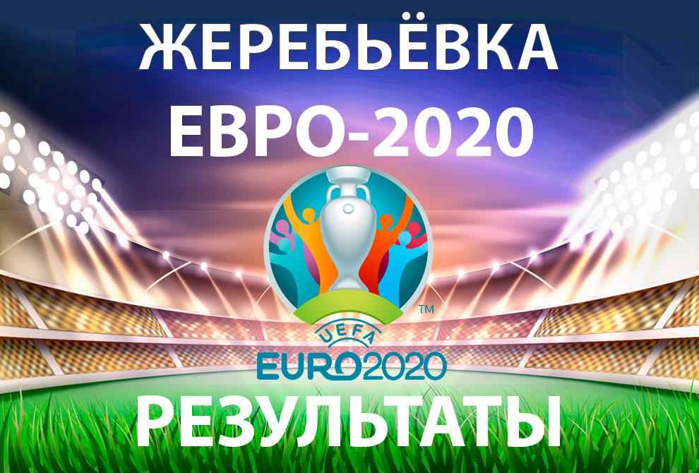 Результаты жеребьёвки ЕВРО-2020. Соперники России